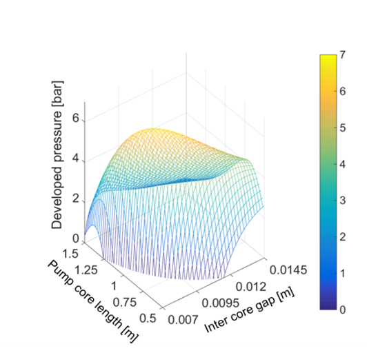 RESEARCH | RAMDA Lab | UNIST